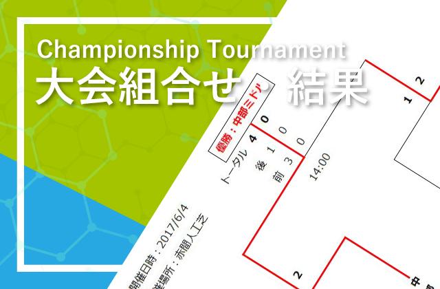 championshipResultsBnr-min